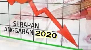 Serapan APBD Riau 2020 Rendah